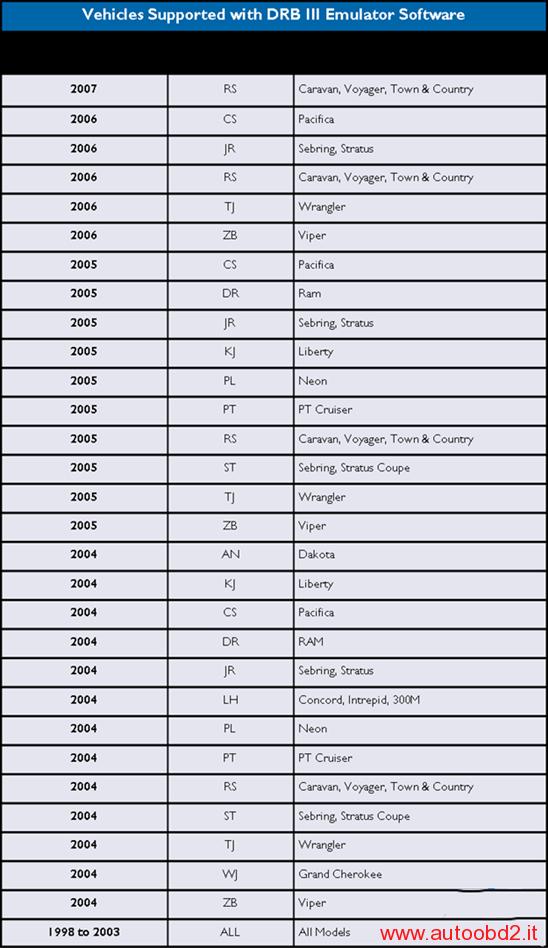 drb3-car-list