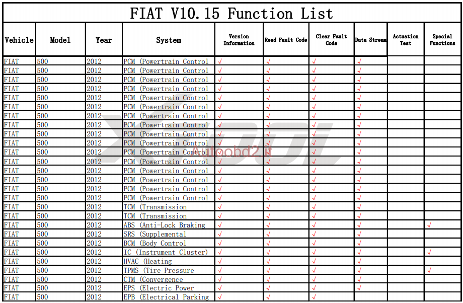 xtool-a80- fiat-diagnosis-function-list-01