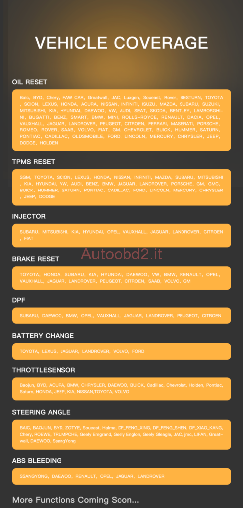 06-humzor-nexzdas-pro-service-reset-function-list