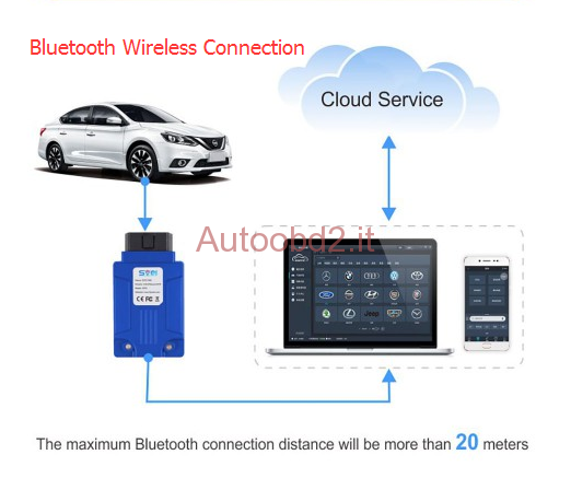 svci-ing-v1.1-baochi-cloud-software-adds-usb-connection-02